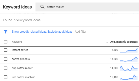 15 Google Shopping Feed Optimization Tips for 2019 - KOYA